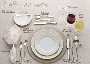 ABC DA MESA (1)